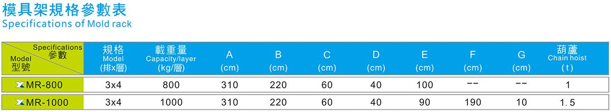 抽屉式模具架规格参数表