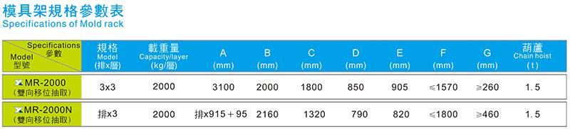 双向安全型抽屉式模具架规格参数表